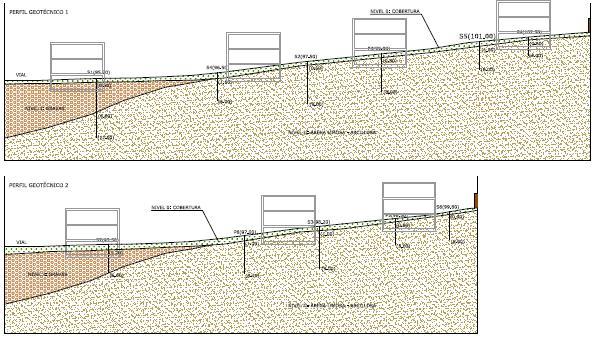 Geotecnia Consultores Marbella