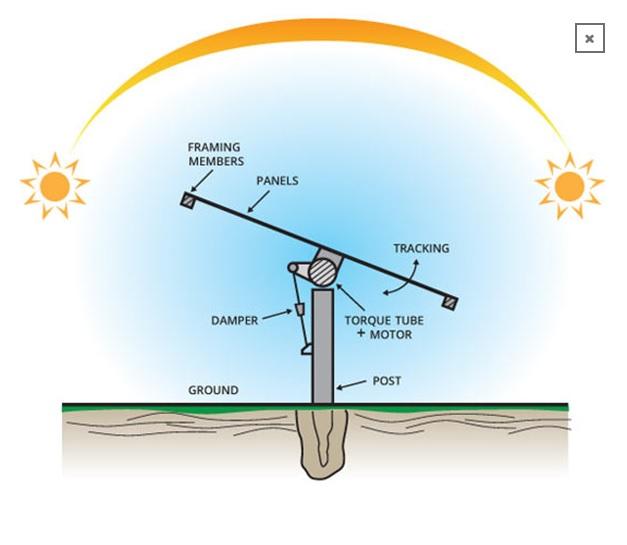 RECONOCIMIENTO GEOTÉCNICO EN PLANTA SOLAR